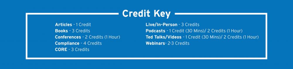 Credit Key 2021